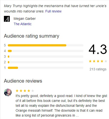 Audience Rating