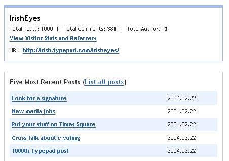 1000 Typepad posts